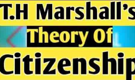T.H Marshall's Theory of Citizenship